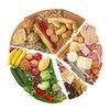 Sprawdź, jakie są najważniejsze składniki pokarmowe dla mężczyzn!