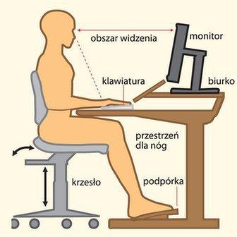 Postawa ciała przy laptopie
